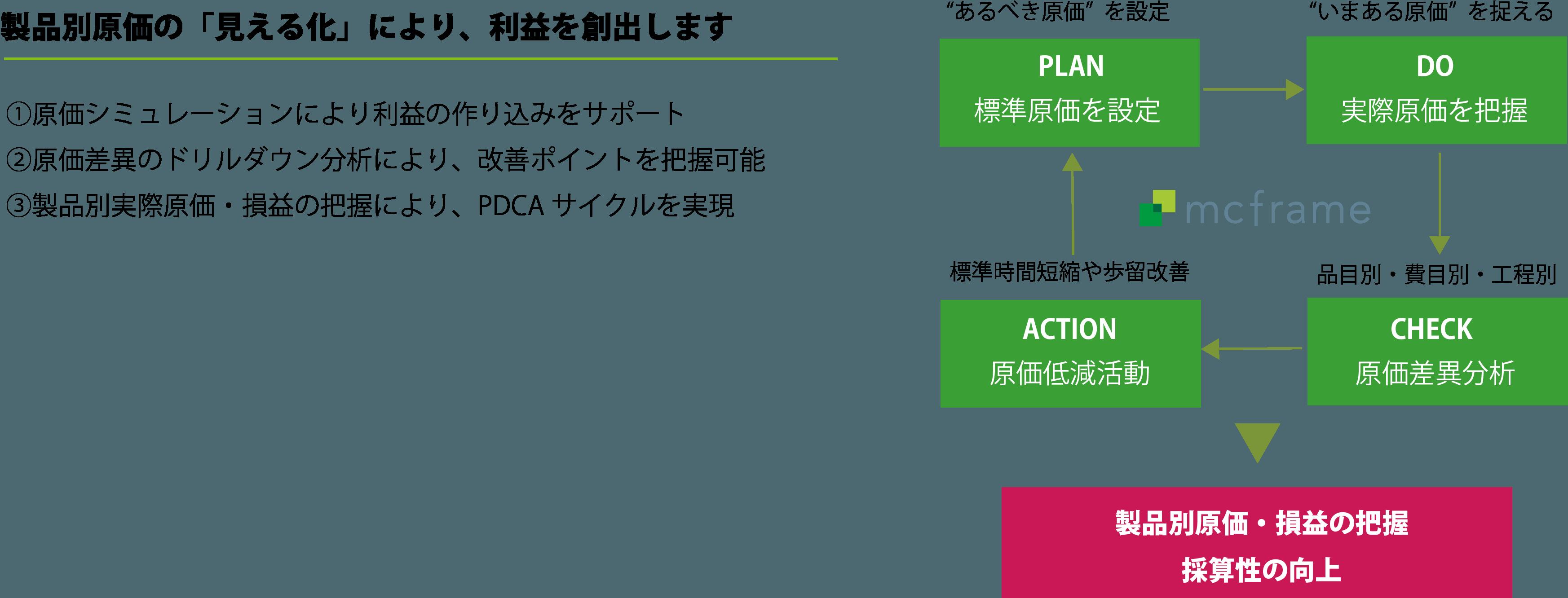 導入メリット6