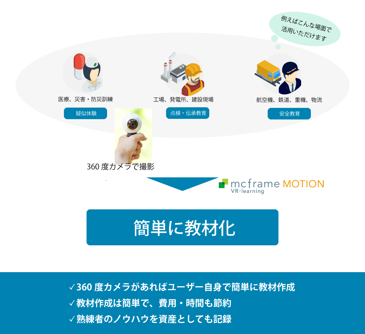 「mcframe MOTION VR-learning」とは