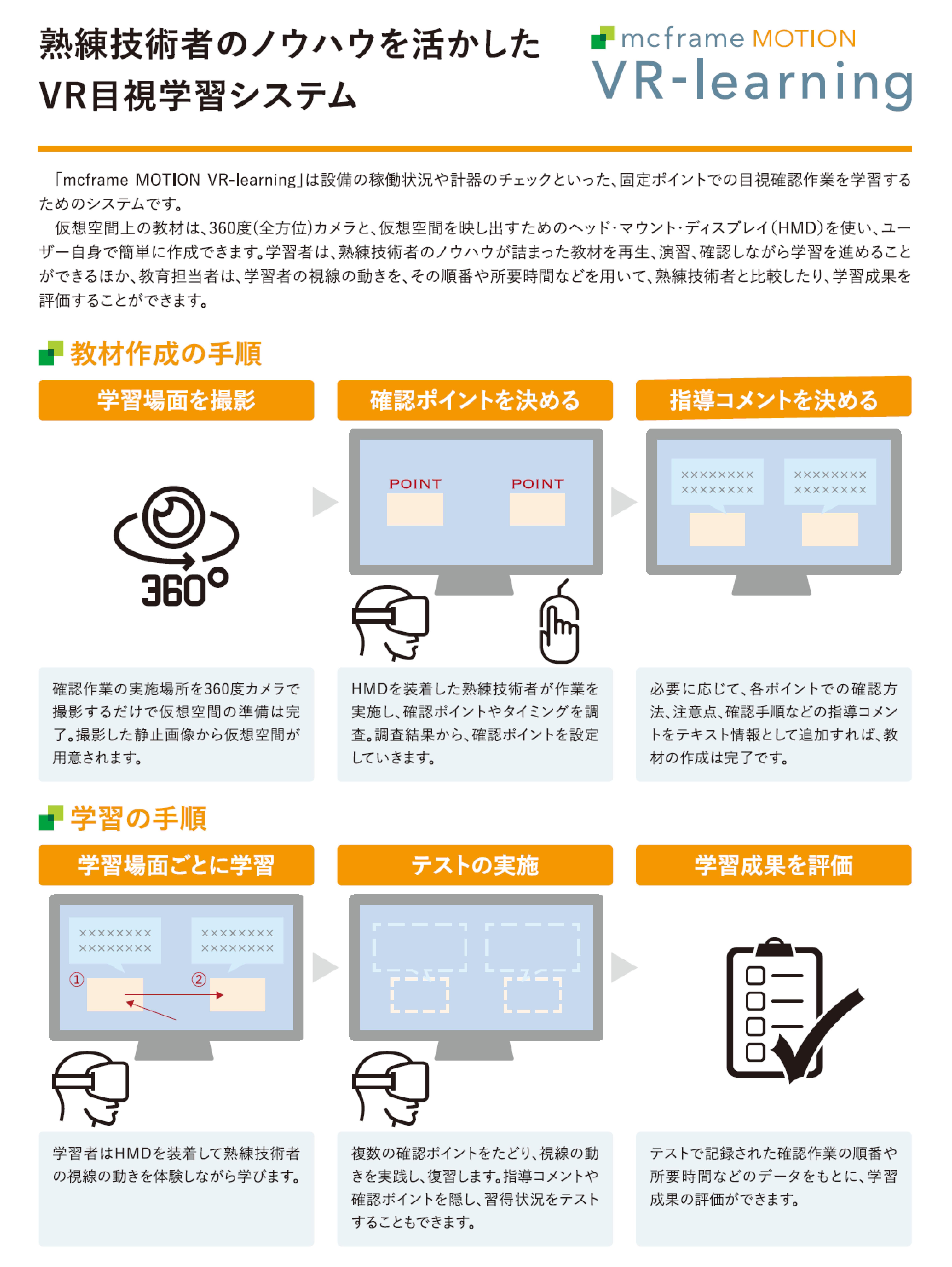 「mcframe MOTION VR-learning 」 製品紹介資料